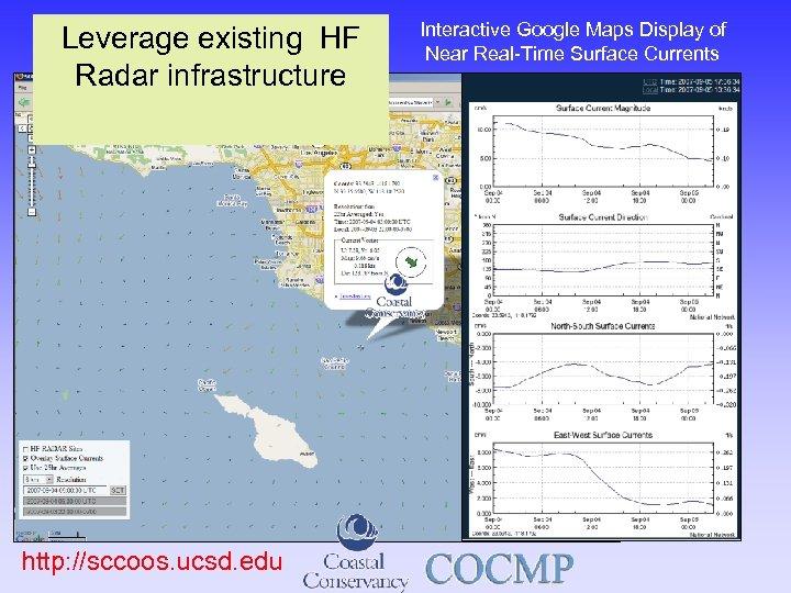 Leverage existing HF Radar infrastructure http: //sccoos. ucsd. edu Interactive Google Maps Display of