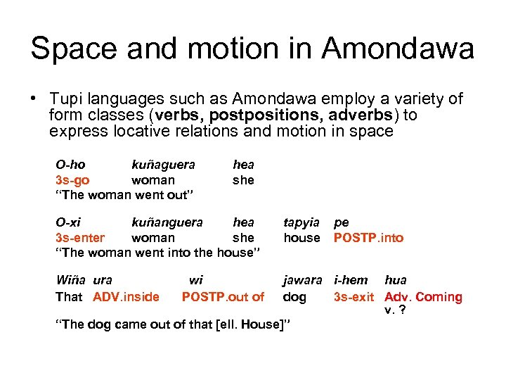Space and motion in Amondawa • Tupi languages such as Amondawa employ a variety