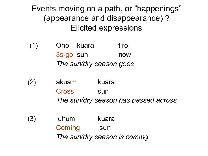 "Events moving on a path, or ""happenings"" (appearance and disappearance) ? Elicited expressions (1)"
