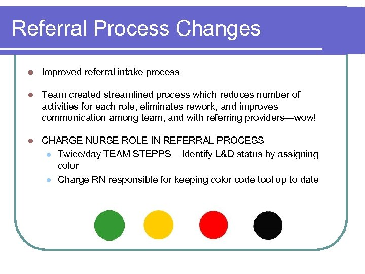 Referral Process Changes l Improved referral intake process l Team created streamlined process which