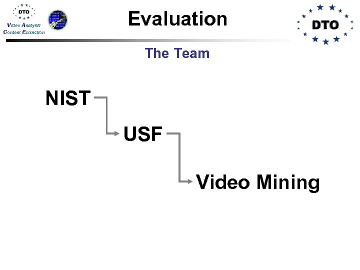 Evaluation Video Analysis Content Extraction The Team NIST USF Video Mining