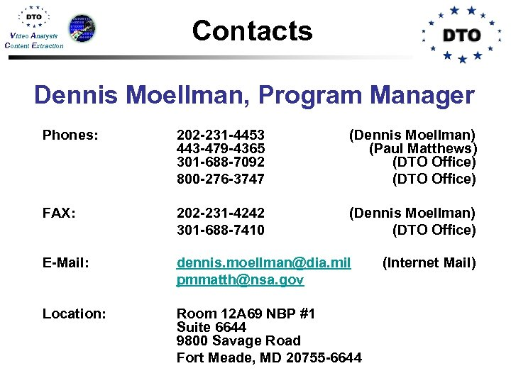 Video Analysis Content Extraction Contacts Dennis Moellman, Program Manager Phones: 202 -231 -4453 443