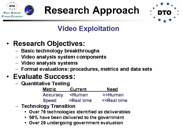 Video Analysis Content Extraction Research Approach Video Exploitation • Research Objectives: – – Basic