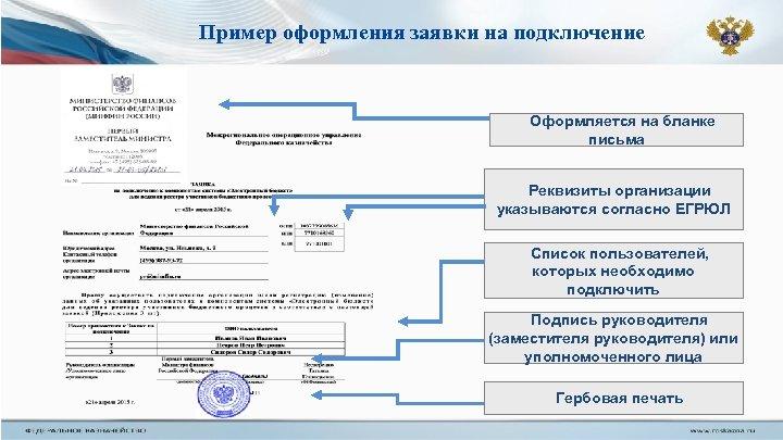 Пример оформления заявки на подключение Оформляется на бланке письма Реквизиты организации указываются согласно ЕГРЮЛ