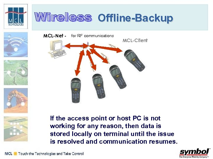 Offline-Backup MCL-Net - for RF communications MCL-Client If the access point or host PC