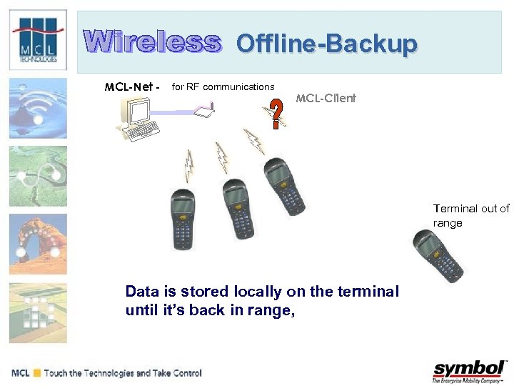 Offline-Backup MCL-Net - for RF communications MCL-Client Terminal out of range Data is stored
