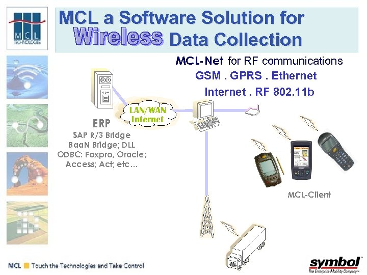 MCL a Software Solution for Data Collection MCL-Net for RF communications GSM. GPRS. Ethernet