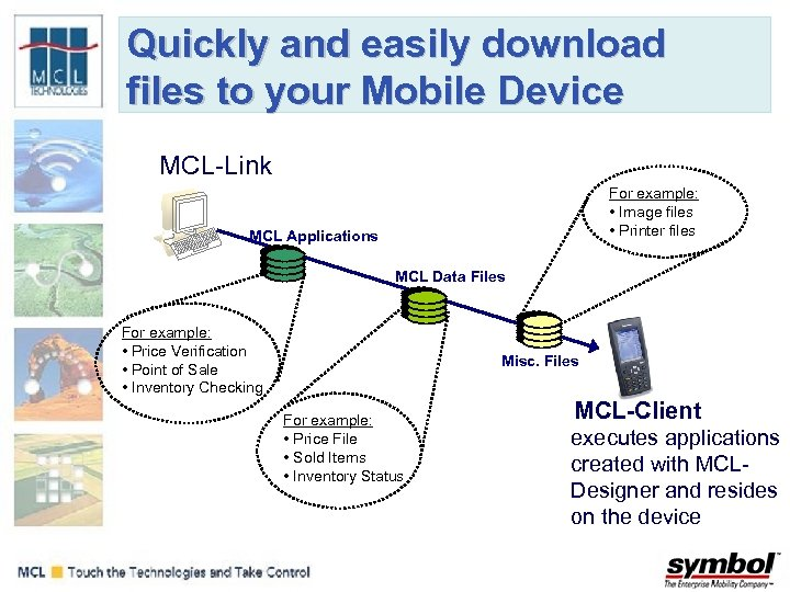 Quickly and easily download files to your Mobile Device MCL-Link For example: • Image