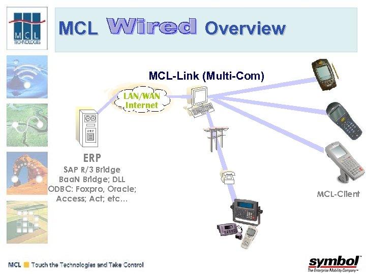 MCL Overview MCL-Link (Multi-Com) LAN/WAN Internet ERP SAP R/3 Bridge Baa. N Bridge; DLL
