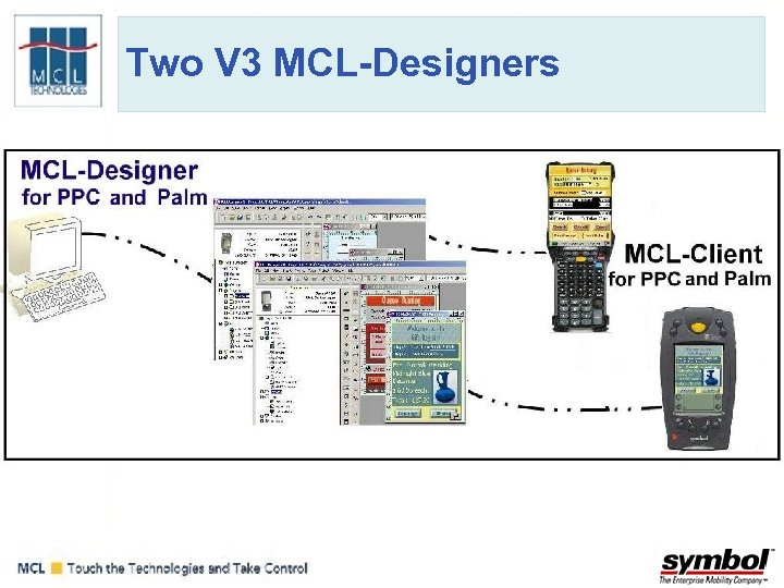 Two V 3 MCL-Designers