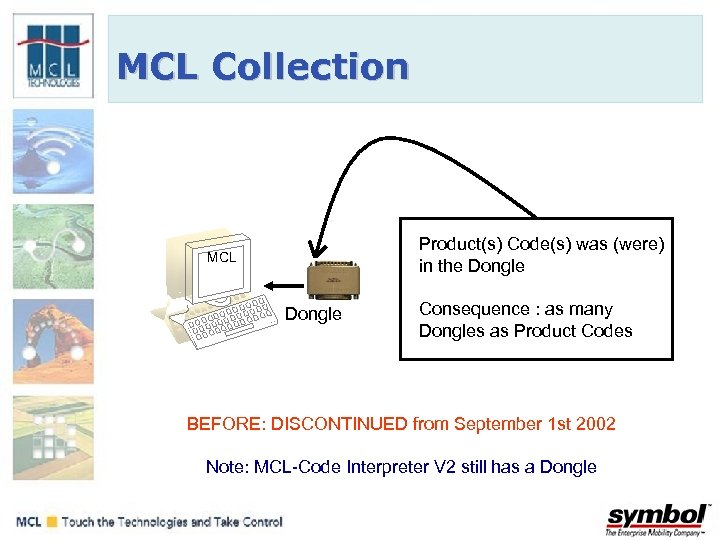 MCL Collection Product(s) Code(s) was (were) in the Dongle MCL Dongle Consequence : as