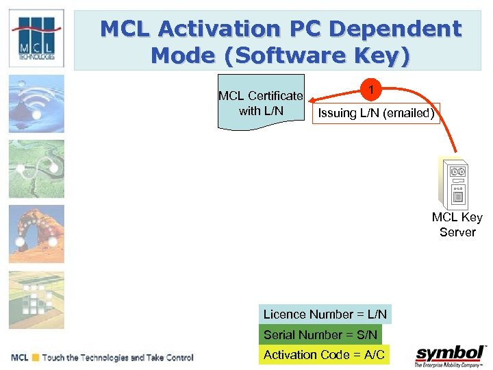MCL Activation PC Dependent Mode (Software Key) MCL Certificate with L/N 1 Issuing L/N