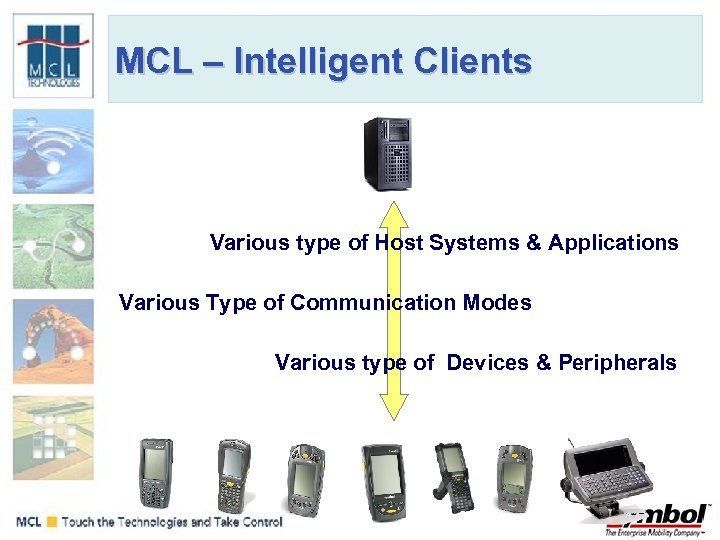 MCL – Intelligent Clients Various type of Host Systems & Applications Various Type of
