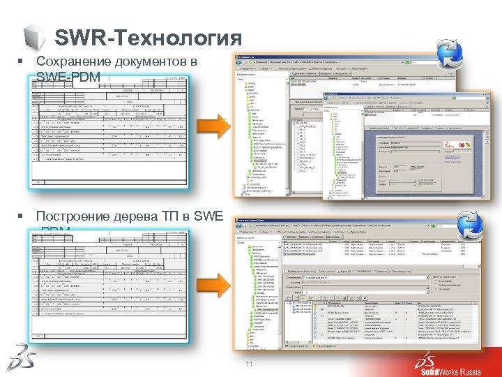 SWR-Технология § Сохранение документов в SWE-PDM § Построение дерева ТП в SWE -PDM 11