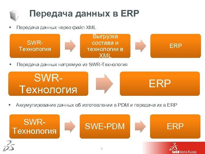 Передача данных в ERP § Передача данных через файл XML SWRТехнология § Выгрузка состава