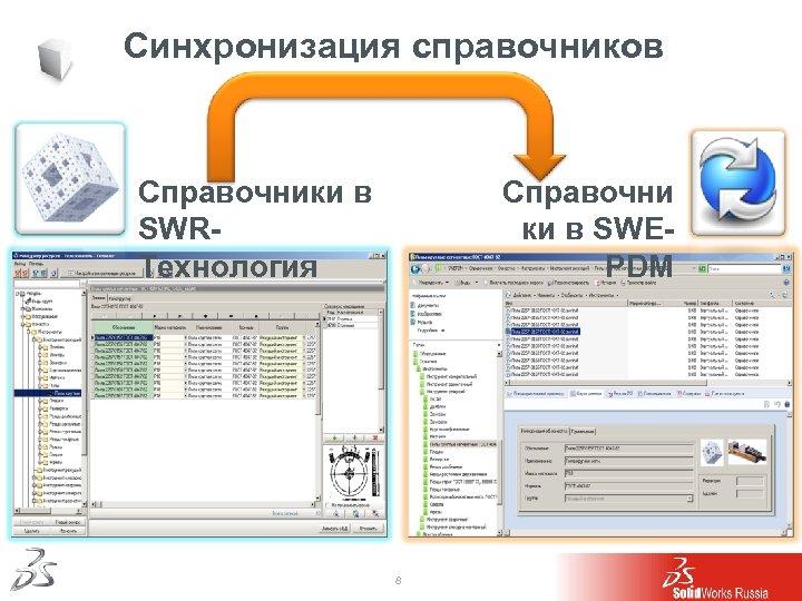 Синхронизация справочников Справочники в SWRТехнология Справочни ки в SWEPDM 8