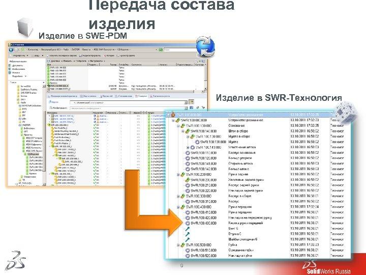 Передача состава изделия Изделие в SWE-PDM Изделие в SWR-Технология 9