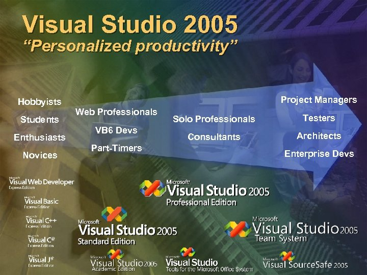 """Visual Studio 2005 """"Personalized productivity"""" Hobbyists Students Enthusiasts Novices Project Managers Web Professionals VB"""