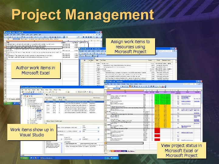 Project Management Assign work items to resources using Microsoft Project Author work items in