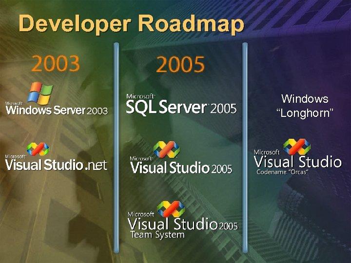 """Developer Roadmap Windows """"Longhorn"""""""