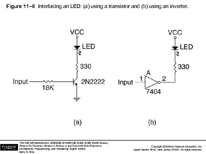 Figure 11– 8 Interfacing an LED: (a) using a transistor and (b) using an