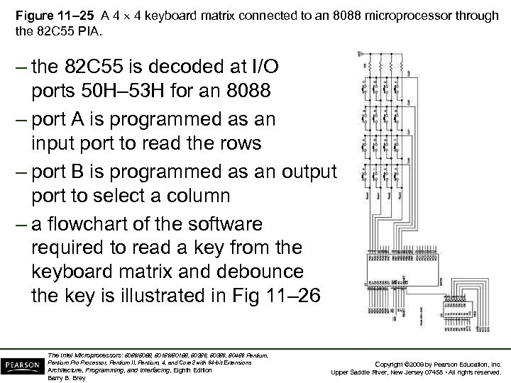 Figure 11– 25 A 4 4 keyboard matrix connected to an 8088 microprocessor through