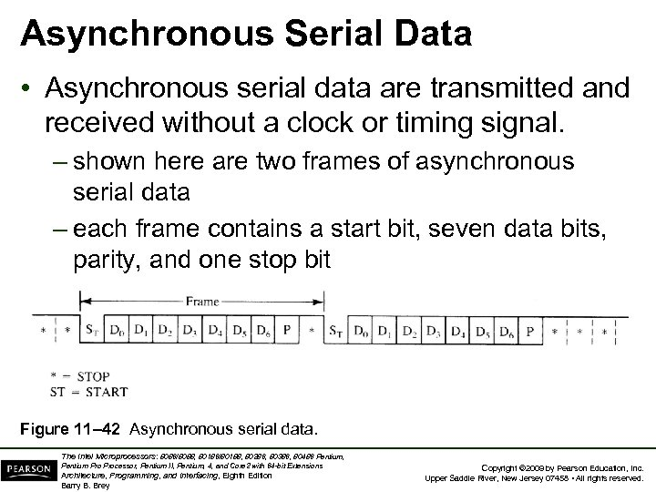 Asynchronous Serial Data • Asynchronous serial data are transmitted and received without a clock