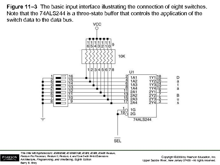 Figure 11– 3 The basic input interface illustrating the connection of eight switches. Note