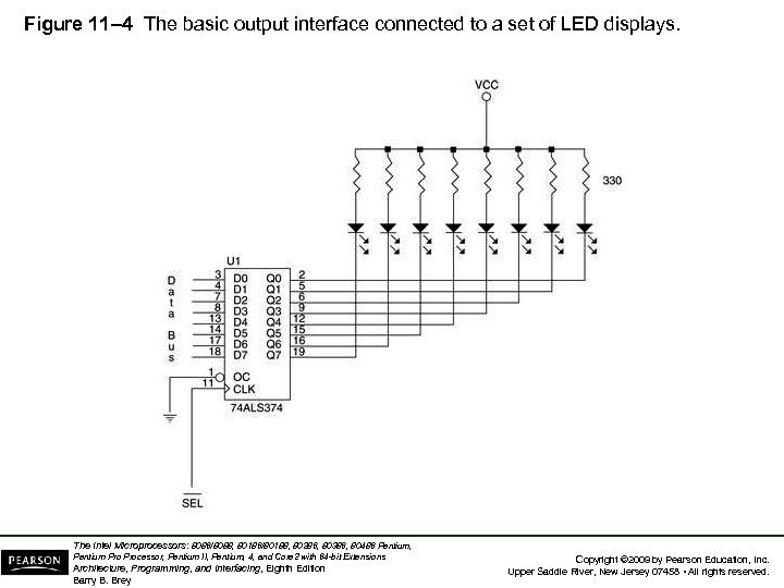 Figure 11– 4 The basic output interface connected to a set of LED displays.