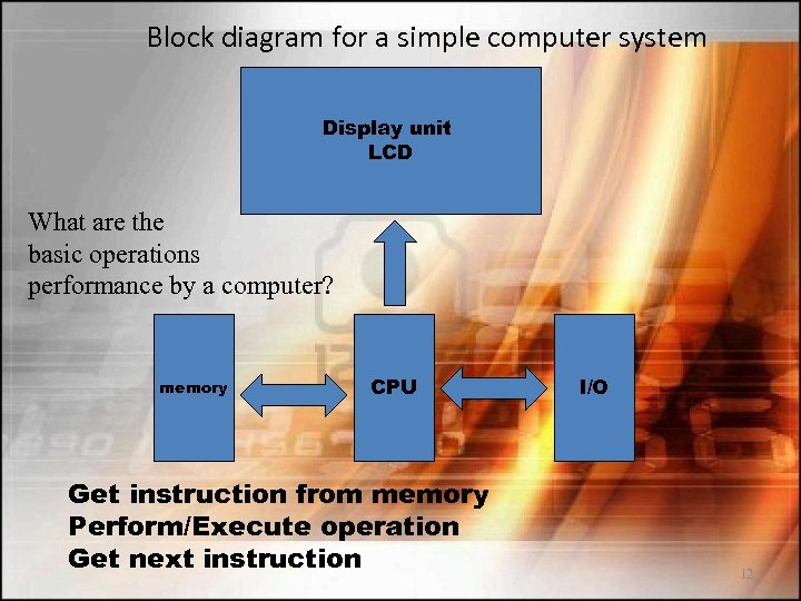 Block diagram for a simple computer system Display unit LCD What are the basic