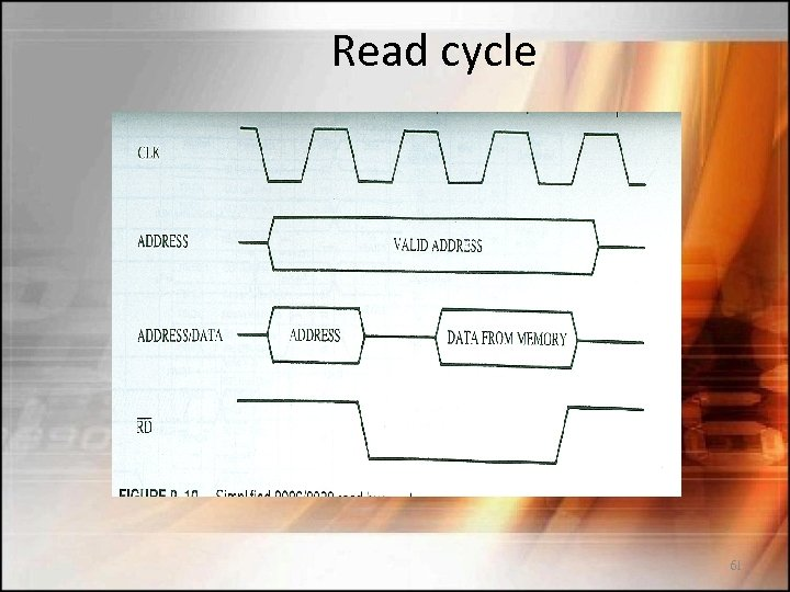 Read cycle 61