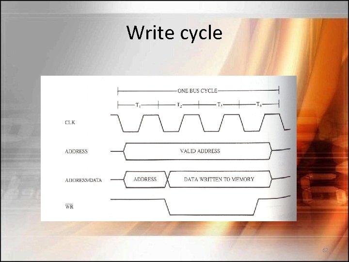 Write cycle 62