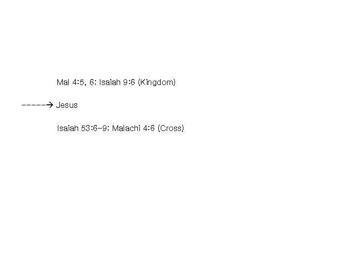 Mal 4: 5, 6; Isaiah 9: 6 (Kingdom) ----- Jesus Isaiah 53: 6 -9;