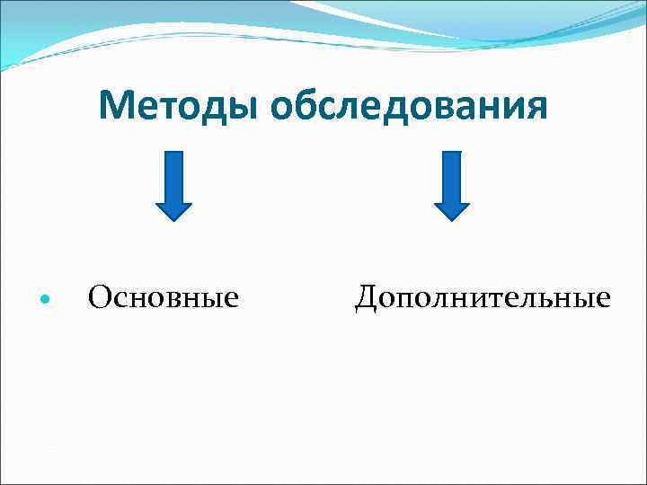 Методы обследования Основные Дополнительные