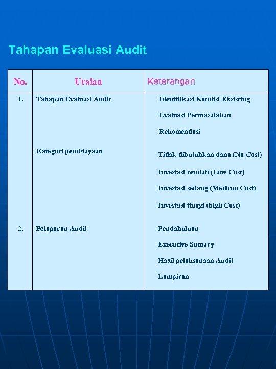 Tahapan Evaluasi Audit No. 1. Uraian Tahapan Evaluasi Audit Keterangan Identifikasi Kondisi Eksisting Evaluasi