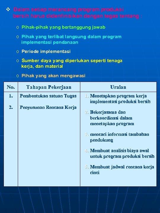 v Dalam setiap merancang program produksi bersih harus didenfinisikan dengan tegas tentang : o