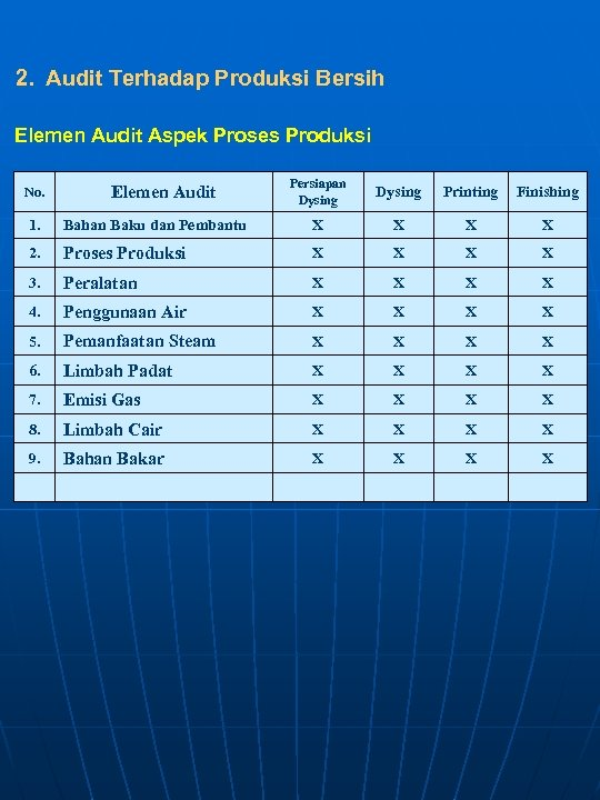 2. Audit Terhadap Produksi Bersih Elemen Audit Aspek Proses Produksi No. Elemen Audit Persiapan