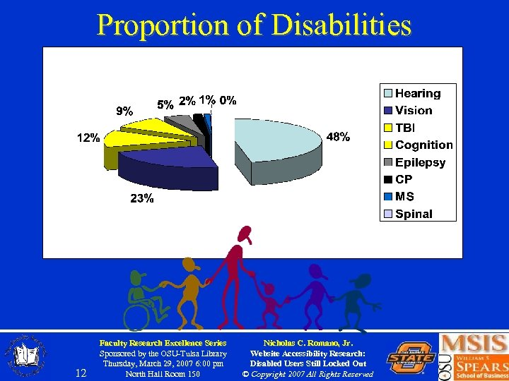 Proportion of Disabilities 12 Faculty Research Excellence Series Sponsored by the OSU-Tulsa Library Thursday,