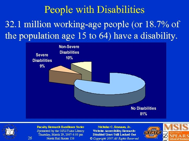 People with Disabilities 32. 1 million working-age people (or 18. 7% of the population
