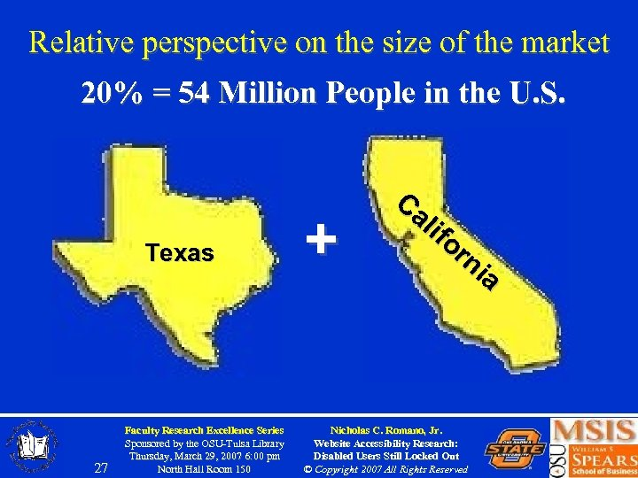 Relative perspective on the size of the market 20% = 54 Million People in