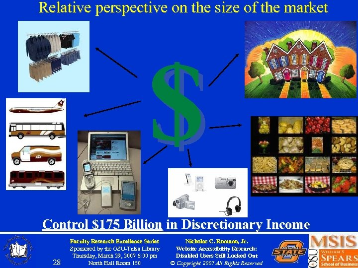 Relative perspective on the size of the market $ Control $175 Billion in Discretionary