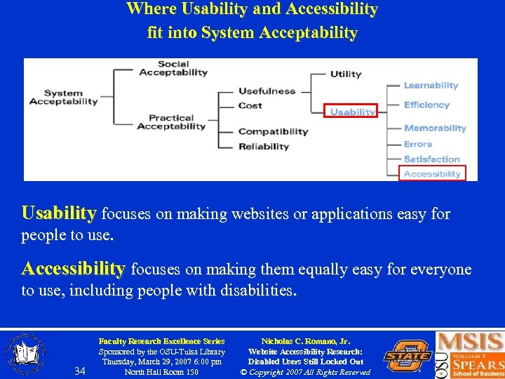 Where Usability and Accessibility fit into System Acceptability Usability focuses on making websites or