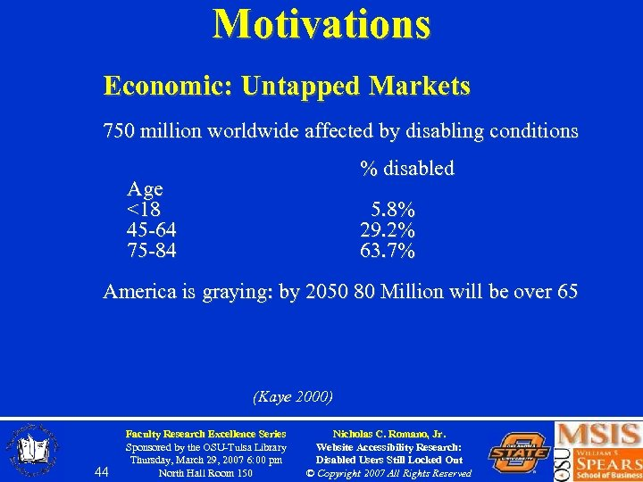 Motivations Economic: Untapped Markets 750 million worldwide affected by disabling conditions % disabled Age