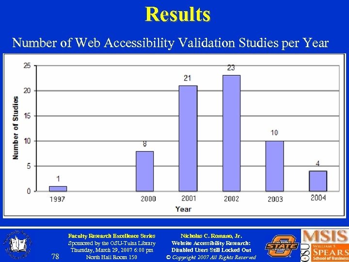 Results Number of Web Accessibility Validation Studies per Year 78 Faculty Research Excellence Series