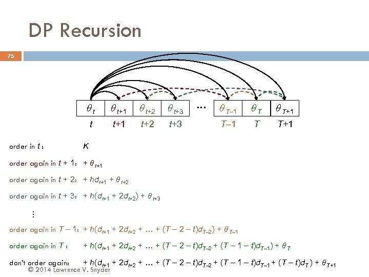 DP Recursion 75 θt θ t+2 θ t+3 t order in t : θ