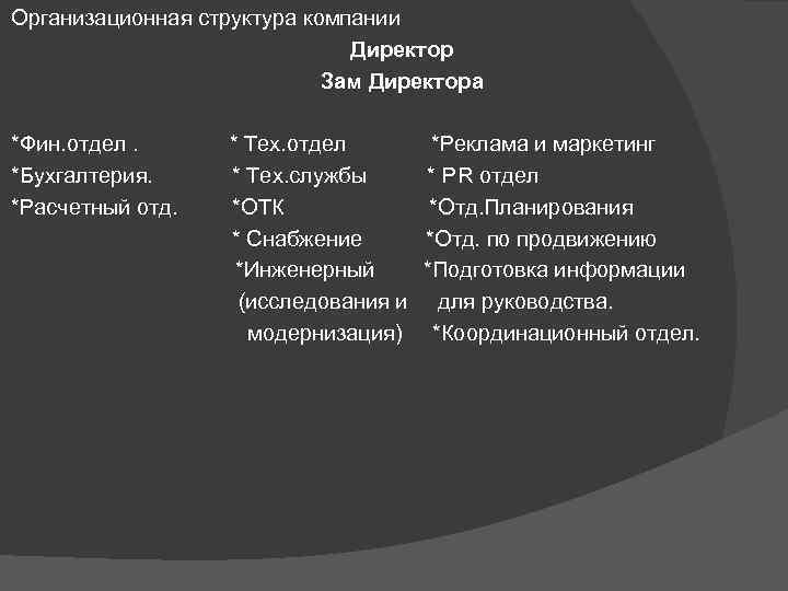 Организационная структура компании Директор Зам Директора *Фин. отдел. * Тех. отдел *Реклама и маркетинг