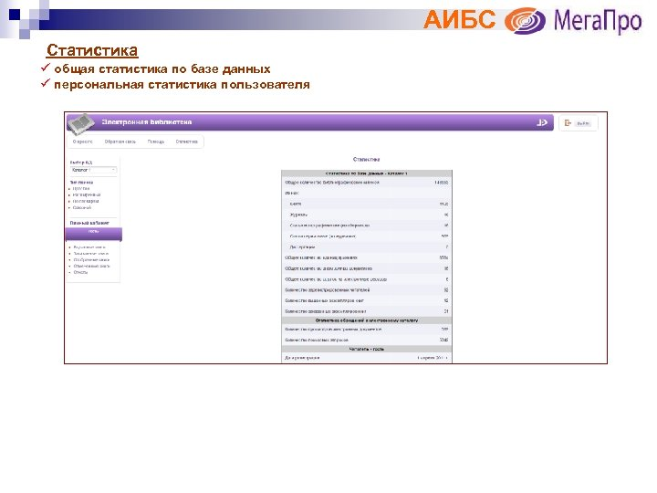 АИБС Статистика ü общая статистика по базе данных ü персональная статистика пользователя