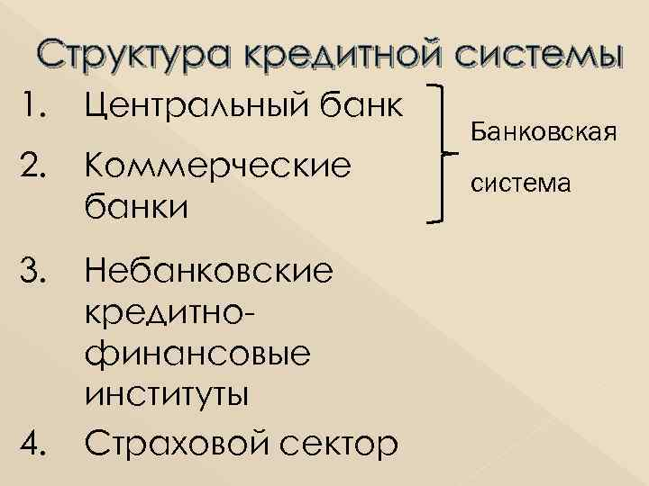 Структура кредитной системы 1. Центральный банк 2. Коммерческие банки 3. Небанковские кредитнофинансовые институты Страховой