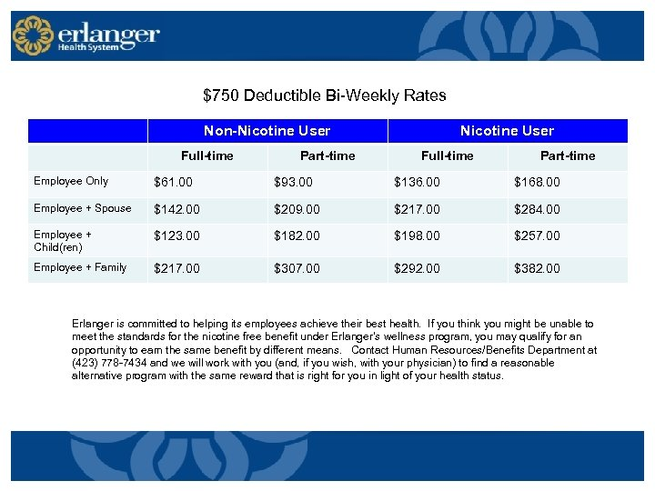 $750 Deductible Bi-Weekly Rates Non-Nicotine User Full-time Part-time Employee Only $61. 00 $93. 00