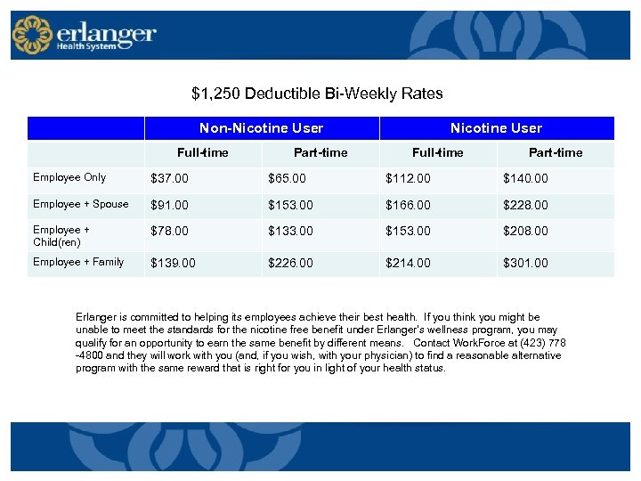 $1, 250 Deductible Bi-Weekly Rates Non-Nicotine User Full-time Part-time Employee Only $37. 00 $65.